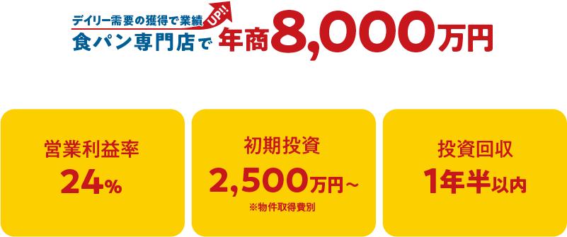 食パン専門店で燃焼8,000万円!営業利益率24%!初期投資2,500万円〜!投資回収1年半以内!