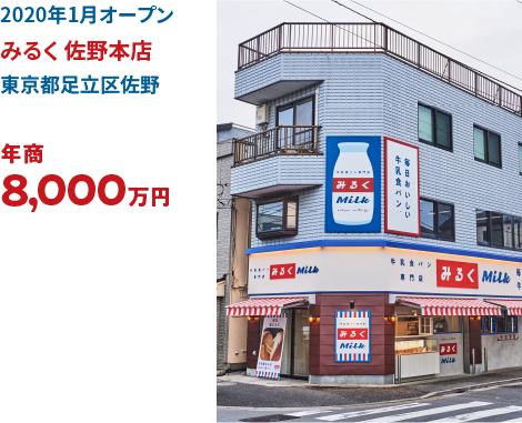 2020年1月オープンのみるく佐野本店は年商8,000万円